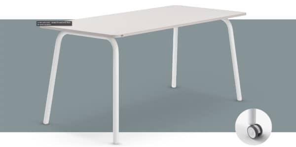 se:lab desk